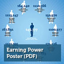 MTA Earning Power Poster